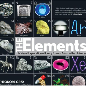 Learning About The Elements
